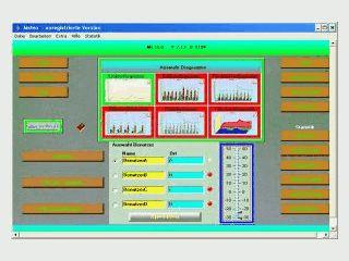 Wettersoftware zur Verwaltung von Wetterdaten