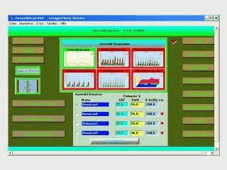 Dokumentation und Analyse der Gesamtkörperfett- und Körperwasserwerte