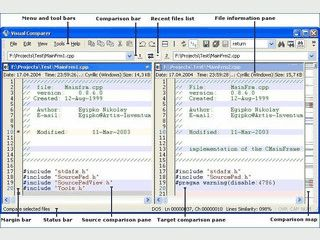 Vergleicht Texte auf Unterschiede. Syntax Hervorhebung für Programmiersprachen