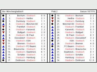 Fußball-Bundesliga Statistikprogramm mit allen Ergebnissen seit Bundesligabeginn