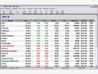 Historische Aktienkurse, einfache Wertpapier- und Depotverwaltung