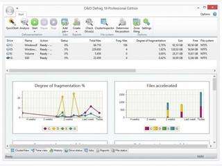 Das neue O&O Defrag aktiviert die verborgene Performance Ihres Rechners.
