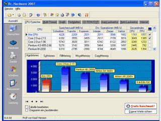 Umfassendes PC-Analyseprogramm für Windows