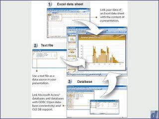 Ermöglicht es, externe Dokumente in MS PowerPoint Präsentationen einzubinden