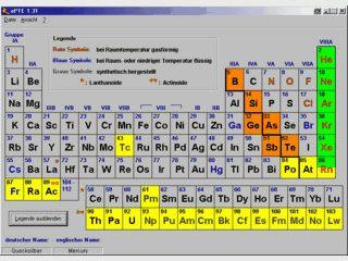 ePTE ist ein elektronisches Periodensystem der Elemente.
