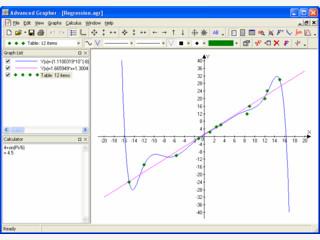 Software zum Zeichnen und Bearbeiten von math. Funktionsgleichungen