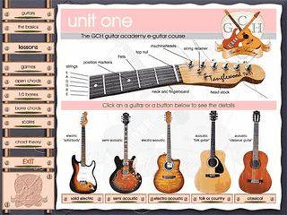 Englisches Multimediaprogramm mit dem Sie Gitarre spielen erlernen können