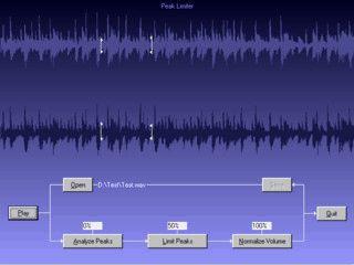 Druckvoller Sound in kompromißloser Qualität.