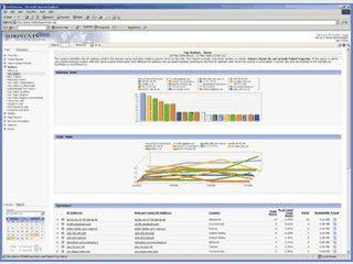 Echtzeit Statistikauswertung für Windows Server