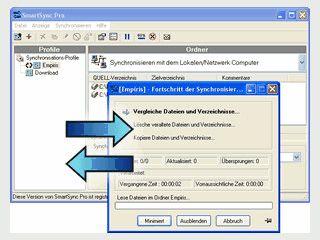 Sicheres Backup und aktuelle Synchronisation von Ihren wichtigen Daten