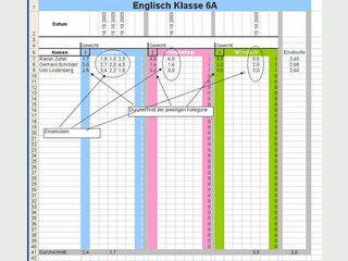 MS EXCEL-Tabellen für die Berechnung von Zeugnis-Noten.