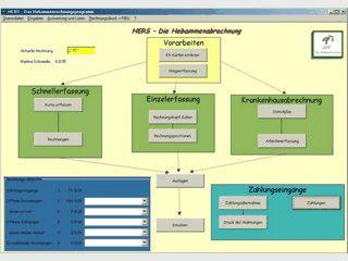 Software für Hebammen zur Gebührenabrechung, Kursverwaltung usw.