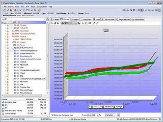 SQL basierter Speicherplatz Manager für Windows mit integrierter Dateisuche