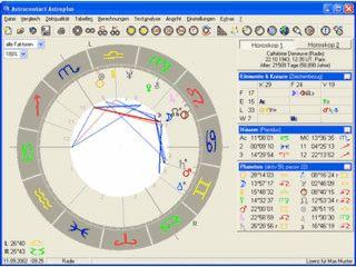 Umfangreiche Software für die Astrologie.