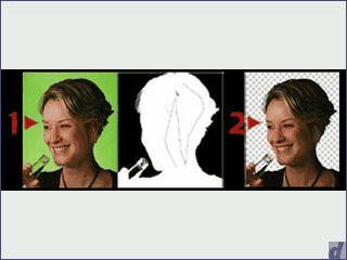 Plugin für Photoshop und PS Elements um Personen, Gegenstände usw. freizustellen