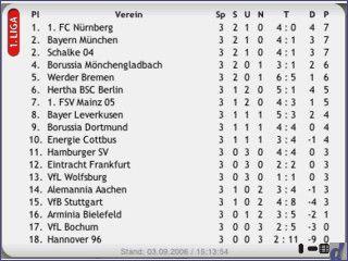 Widget, das die Tabelle der 1. oder 2. Bundesliga zeigt.