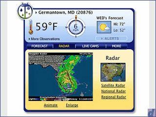 Ein Dashboard Widget mit umfangreichen Wetterinformationen.