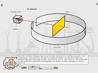 Multimedia-Lernsoftware für das Schulfach Chemie.