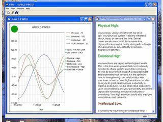 VIBio zeigt Ihnen die Biorythmus mit Hilfe von Diagrammen an.