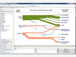 Software zur Erstellung von so genannten Sankey-Diagrammen.