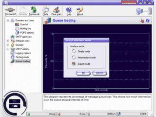 Leistungsfähiger SMTP Server mit recht einfacher Konfiguration.