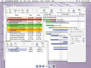 Projektverwaltung in Form von so genannten Gantt Charts.
