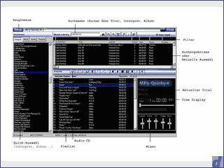 MP3 All-In-One Lösung zum Aufnehmen, Spielen und Verwalten von MP3-Musik