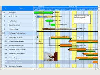 Gantt-Komponente zur Darstellung und Bearbeitung  von Vorgängen und Aufgaben