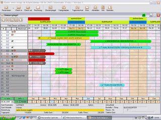 Software für die Zimmerverwaltung in Hotels.