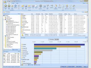 Sehr umfangreiches Analysewerkzeug für die Belegung von Festplattenspeicher.