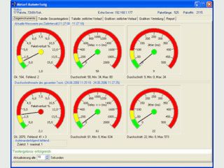 Software zum Testen von Netzwerkverbindungen.