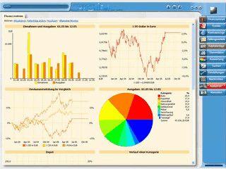 Software für das bequeme Online-Banking mit allen erdenklichen Funktionen.