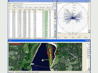 Software zur Auswertung von GPS Daten mit verschiedenen Funktionen.