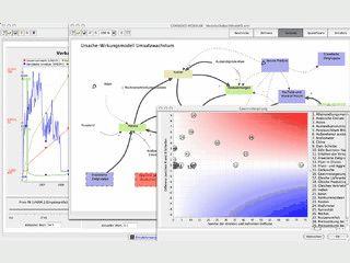 Software für komplexe Projekte und Entscheidungen