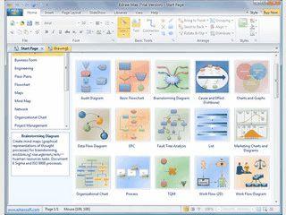Software zur Erstellung von Fluß- und Organisationsdiagrammen.