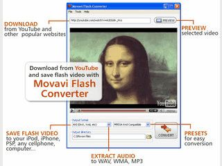 Videos von verschiedenen Videoplattformen downloaden und konvertieren.
