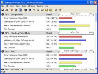 Testet und vergleicht die Leistungsfähigkeit Ihres Computers.
