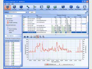 Werkzeuge zur Verwaltung und Überwachung von Netzwerken.