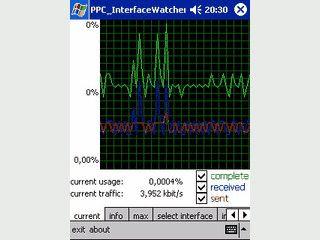 Überwacht den Traffic einer Netzwekschnitstelle am PDA