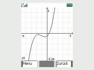 Mathe-Programm für Mobiltelefone