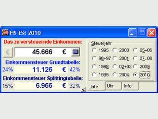Grund- und Splittingtabelle der Einkommensteuer 1995 bis 2010