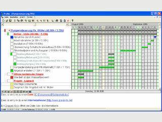 Übersichtliche Eingabe von Projekten und Aufgaben in einer Baumstruktur.