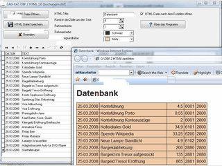 Bereiten Sie Ihre Datenbanken ansprechend fürs Internet auf.