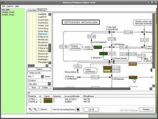 Visualisierung von Pathways der Formate KEGG, BioCarta, GenMAPP.