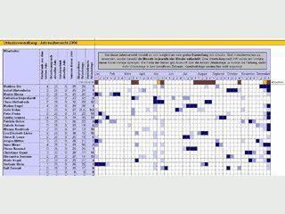 Urlaubsplaner für MS Excel oder OpenOffice.