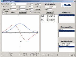 Unkomplizierter Funktionenplotter mit Nullstellen, Extrem- und Wendepunkten