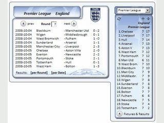 Tabellen und Spielergebnisse aller UEFA-Ligen.