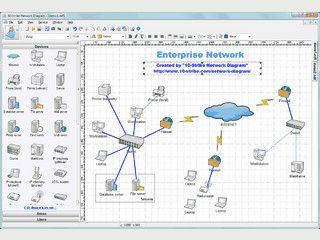 Erstellen von Netzwerkdiagrammen aller verfügbaren Geräte.