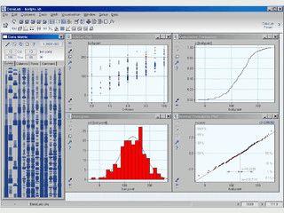 Software zur statistischen Datenauswertung