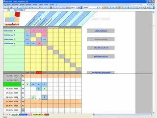 Software zur Auswertung von Fahrgemeinschaften mit bis zu 10 Teilnehmern.